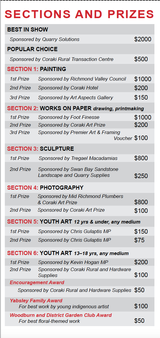 SECTIONS AND PRIZES 2018