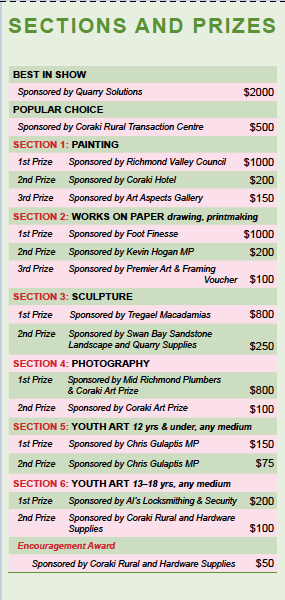 2019 Sections and Prizes